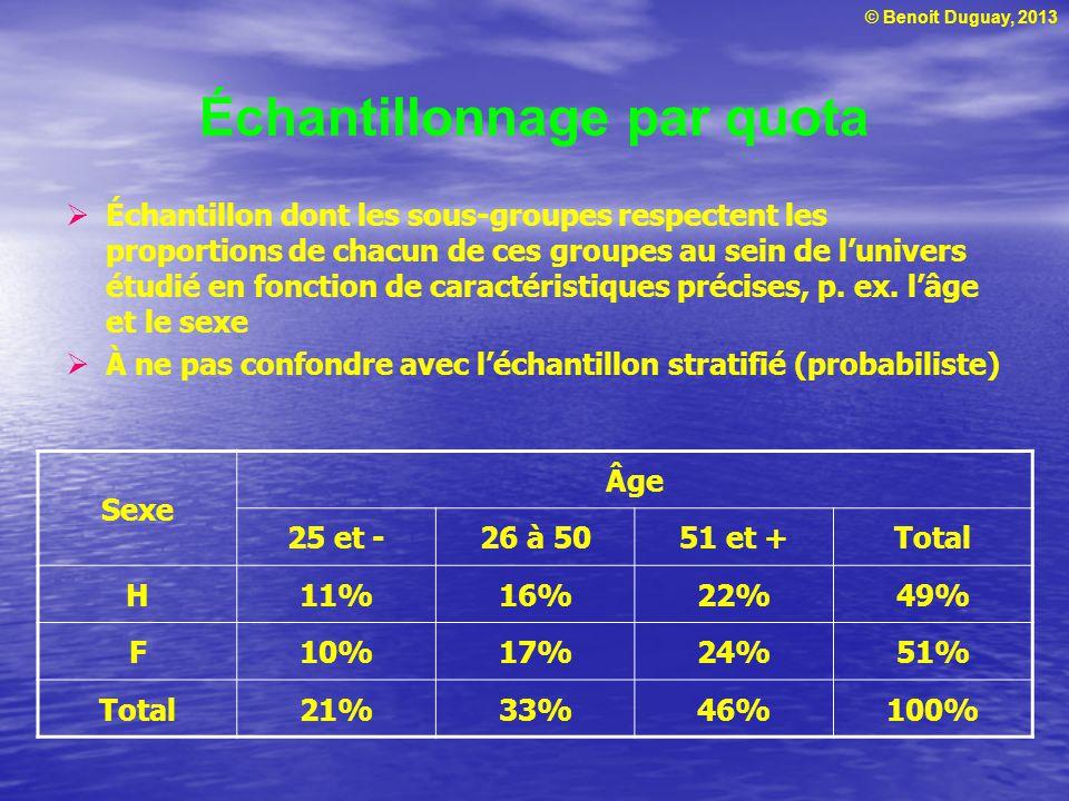© Benoit Duguay, 2013 Échantillonnage par quota Échantillon dont les sous-groupes respectent les proportions de chacun de ces groupes au sein de luniv