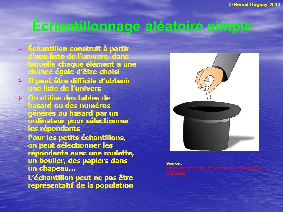 © Benoit Duguay, 2013 Échantillonnage aléatoire simple Échantillon construit à partir dune liste de lunivers, dans laquelle chaque élément a une chanc