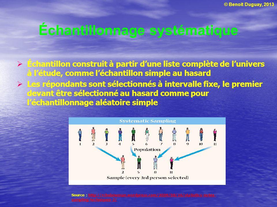 © Benoit Duguay, 2013 Échantillonnage systématique Échantillon construit à partir dune liste complète de lunivers à létude, comme léchantillon simple