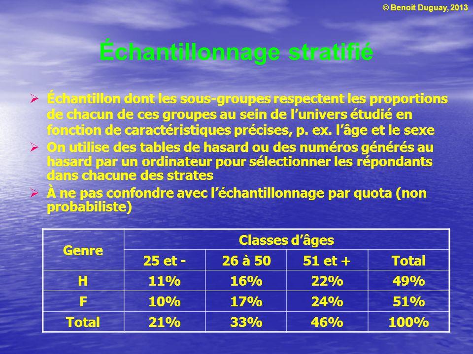 © Benoit Duguay, 2013 Échantillonnage stratifié Échantillon dont les sous-groupes respectent les proportions de chacun de ces groupes au sein de luniv