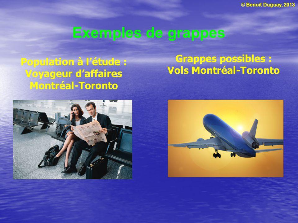 © Benoit Duguay, 2013 Exemples de grappes Population à létude : Voyageur daffaires Montréal-Toronto Grappes possibles : Vols Montréal-Toronto