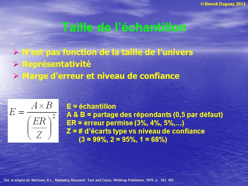 © Benoit Duguay, 2013 Taille de léchantillon Nest pas fonction de la taille de lunivers Représentativité Marge derreur et niveau de confiance E = écha