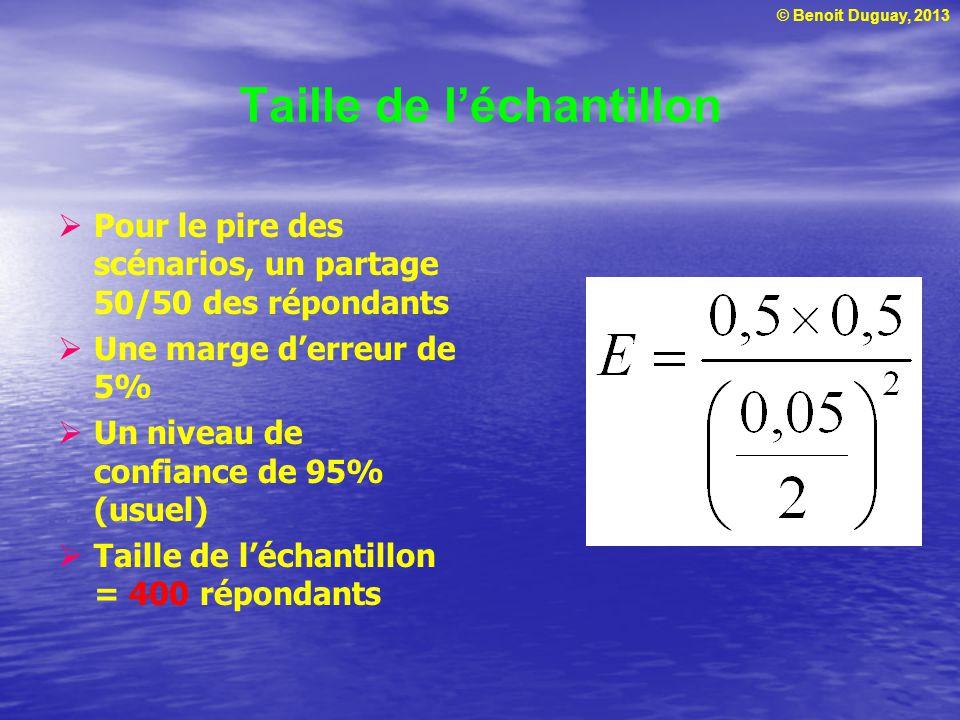 © Benoit Duguay, 2013 Taille de léchantillon Pour le pire des scénarios, un partage 50/50 des répondants Une marge derreur de 5% Un niveau de confianc