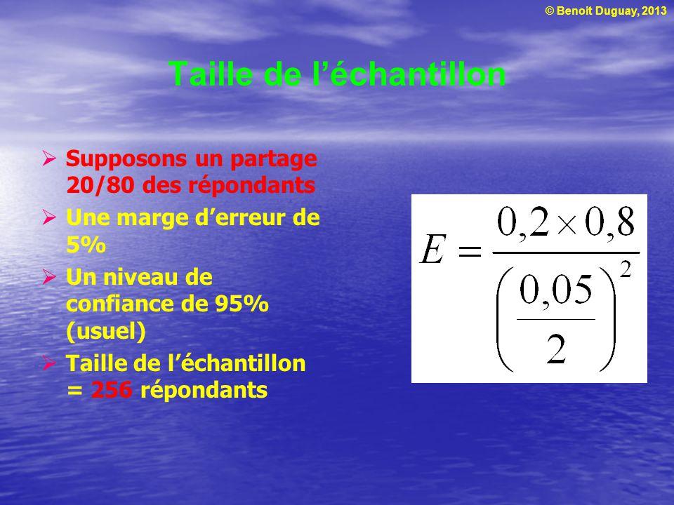 © Benoit Duguay, 2013 Taille de léchantillon Supposons un partage 20/80 des répondants Une marge derreur de 5% Un niveau de confiance de 95% (usuel) T