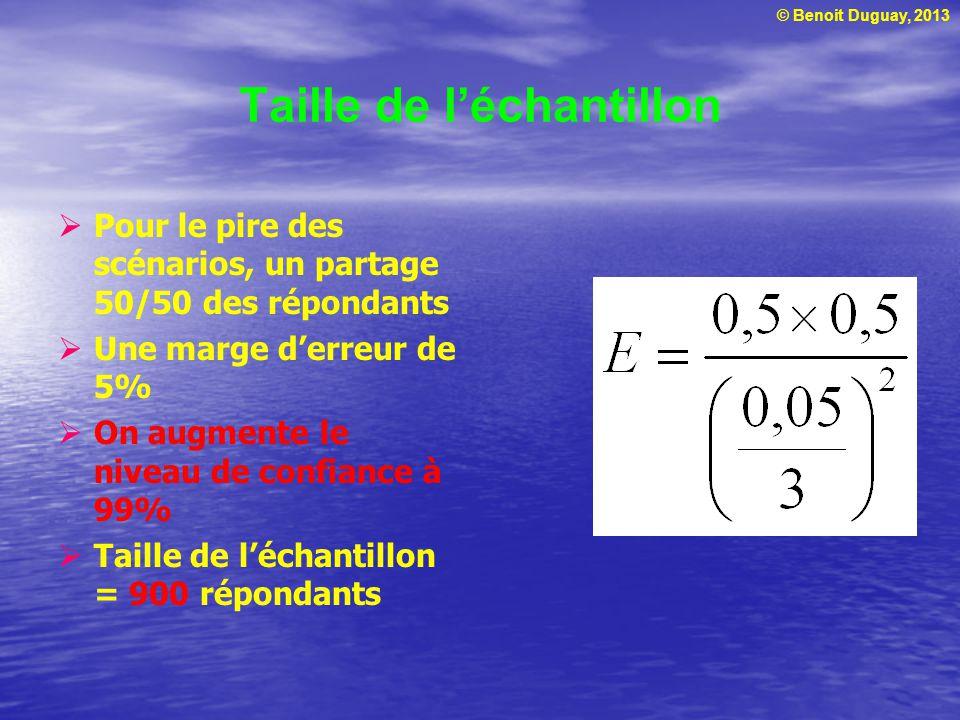 © Benoit Duguay, 2013 Taille de léchantillon Pour le pire des scénarios, un partage 50/50 des répondants Une marge derreur de 5% On augmente le niveau