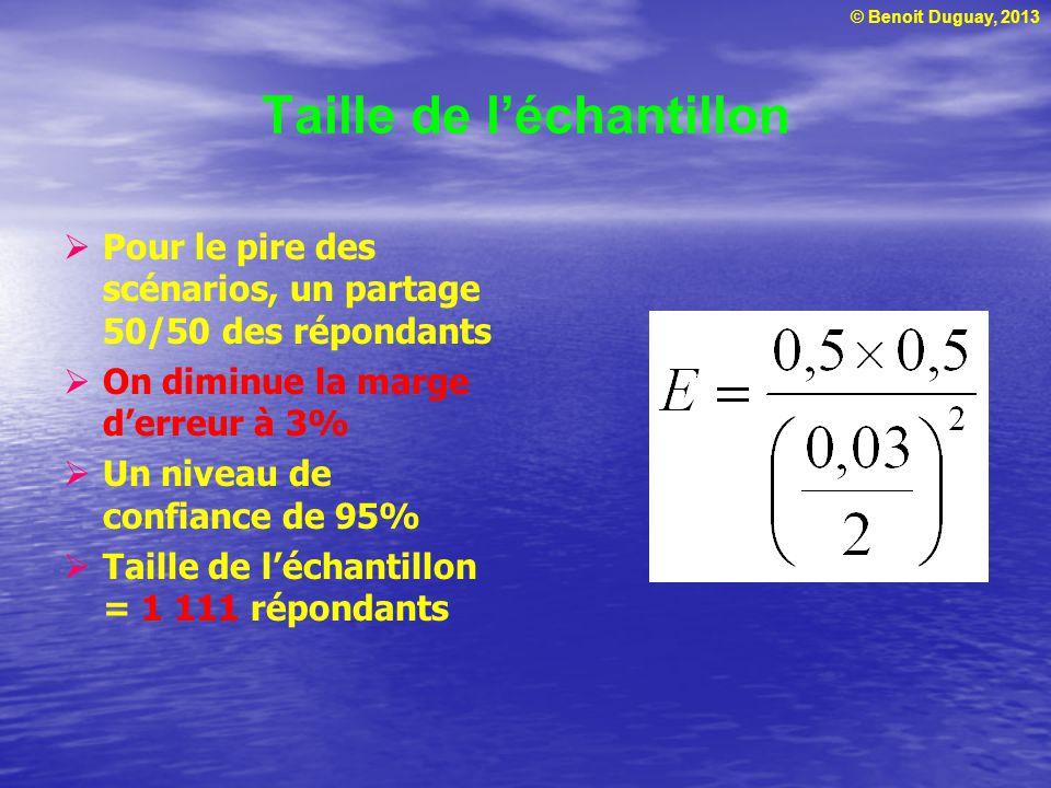 © Benoit Duguay, 2013 Taille de léchantillon Pour le pire des scénarios, un partage 50/50 des répondants On diminue la marge derreur à 3% Un niveau de