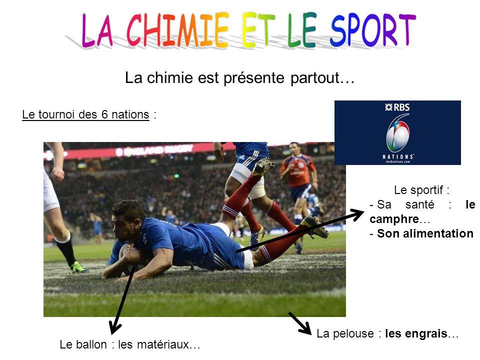 La chimie est présente partout… Le tournoi des 6 nations : Le sportif : - Sa santé : le camphre… - Son alimentation La pelouse : les engrais… Le ballon : les matériaux…