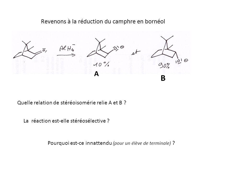 Revenons à la réduction du camphre en bornéol A B Quelle relation de stéréoisomérie relie A et B .