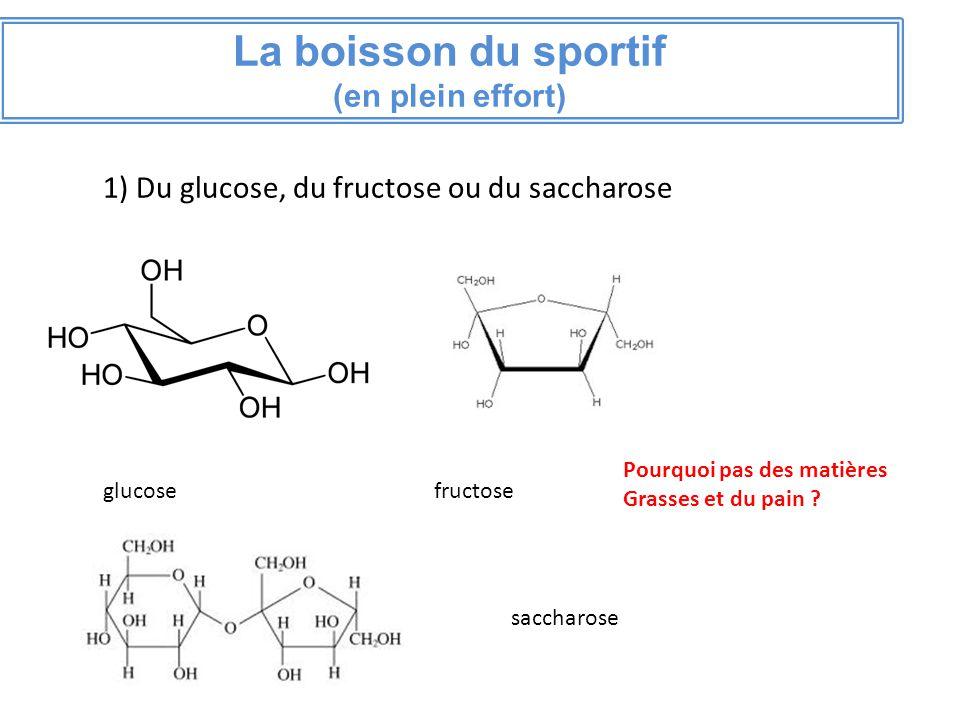 La boisson du sportif (en plein effort) 1) Du glucose, du fructose ou du saccharose glucosefructose saccharose Pourquoi pas des matières Grasses et du pain ?
