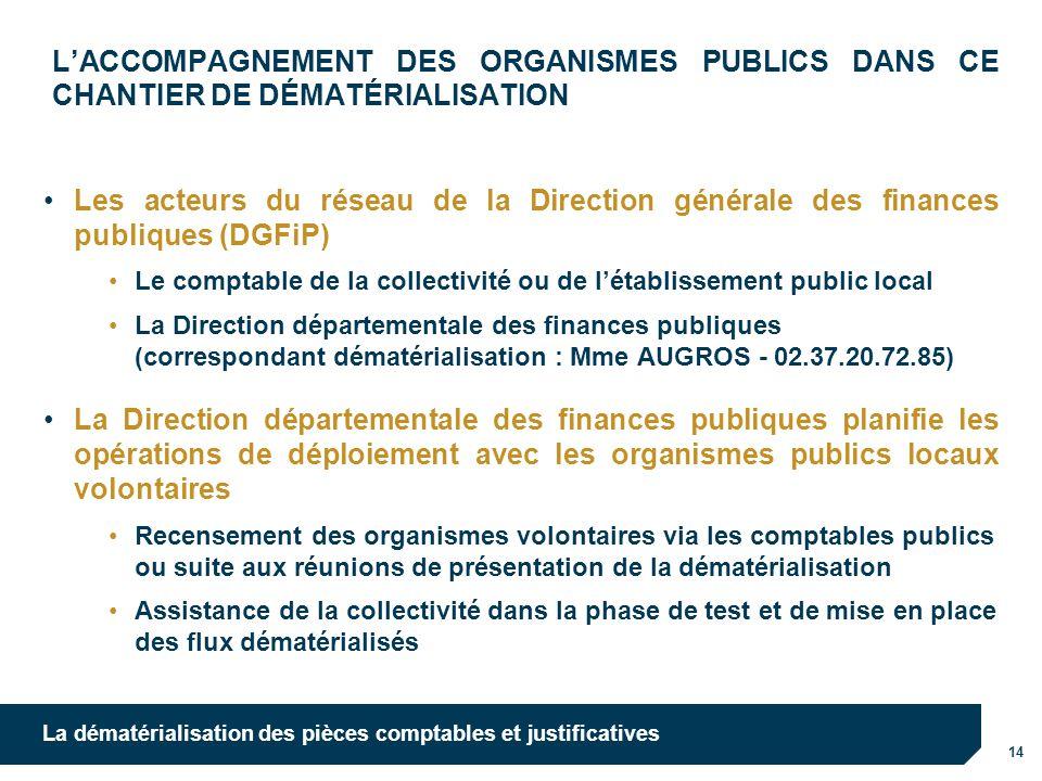 14 La dématérialisation des pièces comptables et justificatives LACCOMPAGNEMENT DES ORGANISMES PUBLICS DANS CE CHANTIER DE DÉMATÉRIALISATION Les acteu