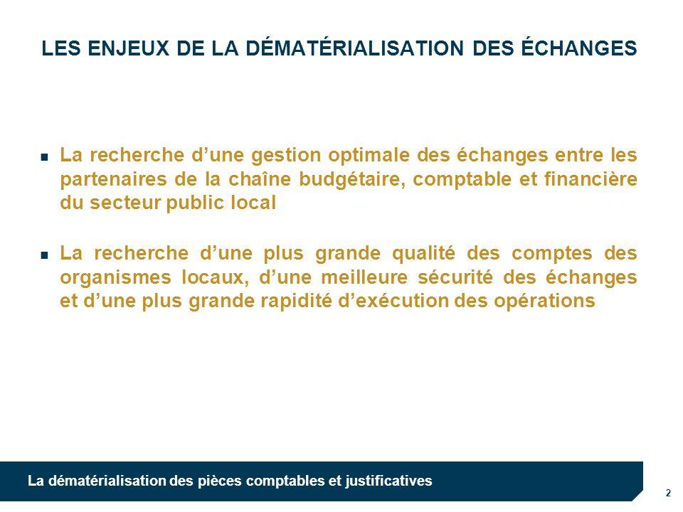2 La dématérialisation des pièces comptables et justificatives LES ENJEUX DE LA DÉMATÉRIALISATION DES ÉCHANGES La recherche dune gestion optimale des
