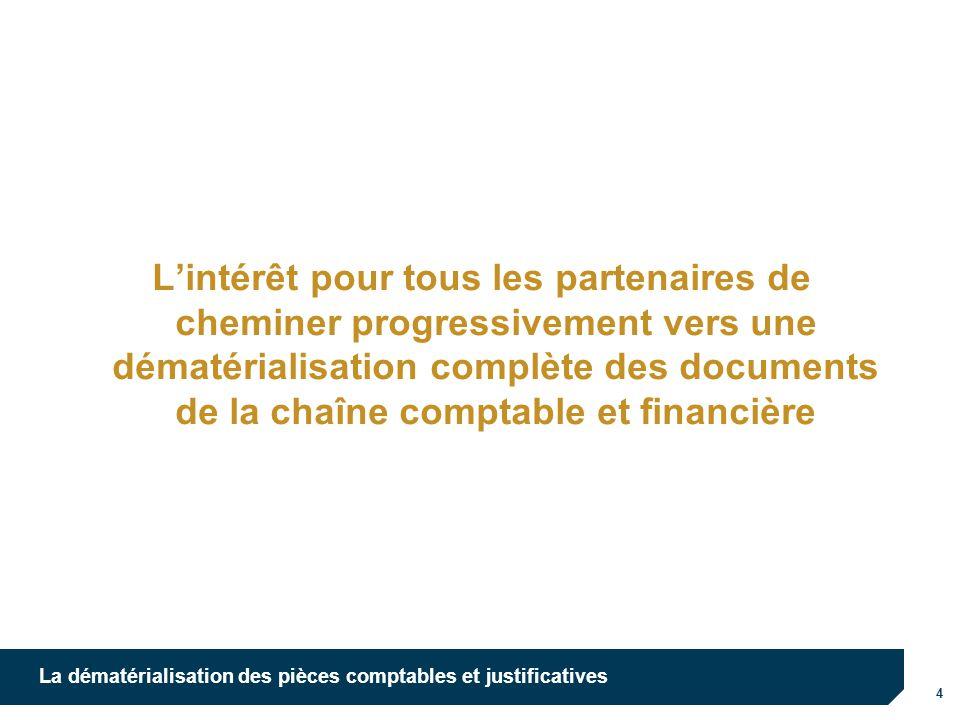 4 La dématérialisation des pièces comptables et justificatives Lintérêt pour tous les partenaires de cheminer progressivement vers une dématérialisati