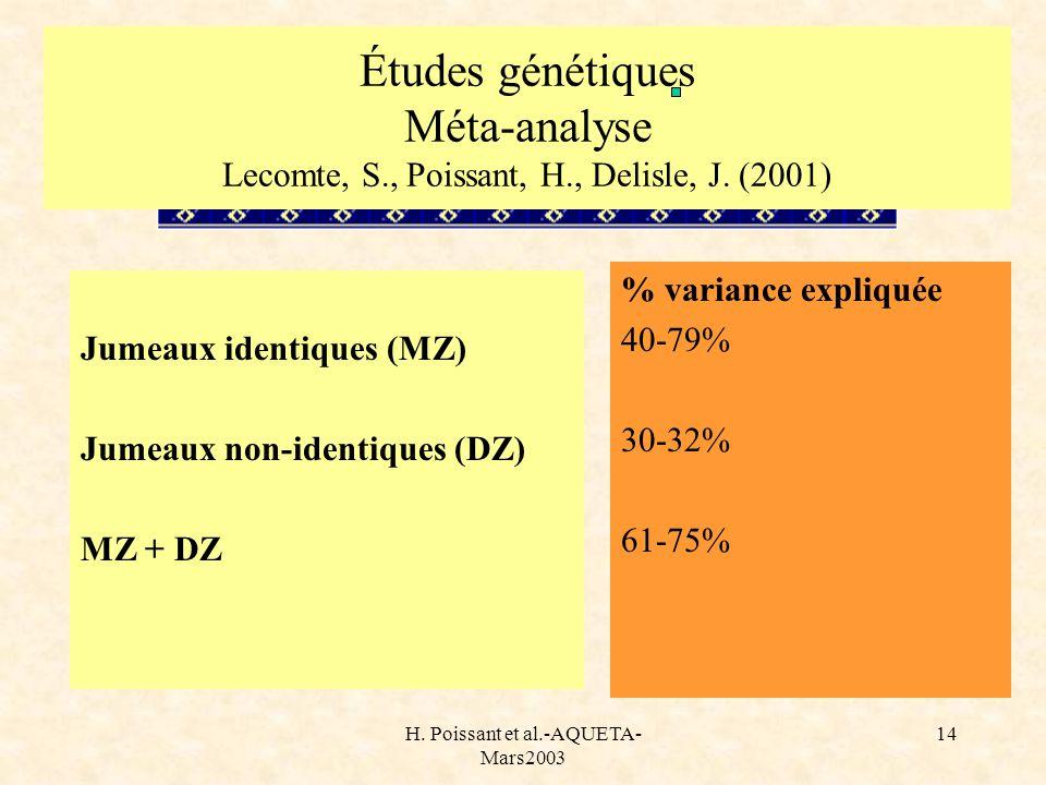 H. Poissant et al.-AQUETA- Mars2003 14 Études génétiques Méta-analyse Lecomte, S., Poissant, H., Delisle, J. (2001) Jumeaux identiques (MZ) Jumeaux no