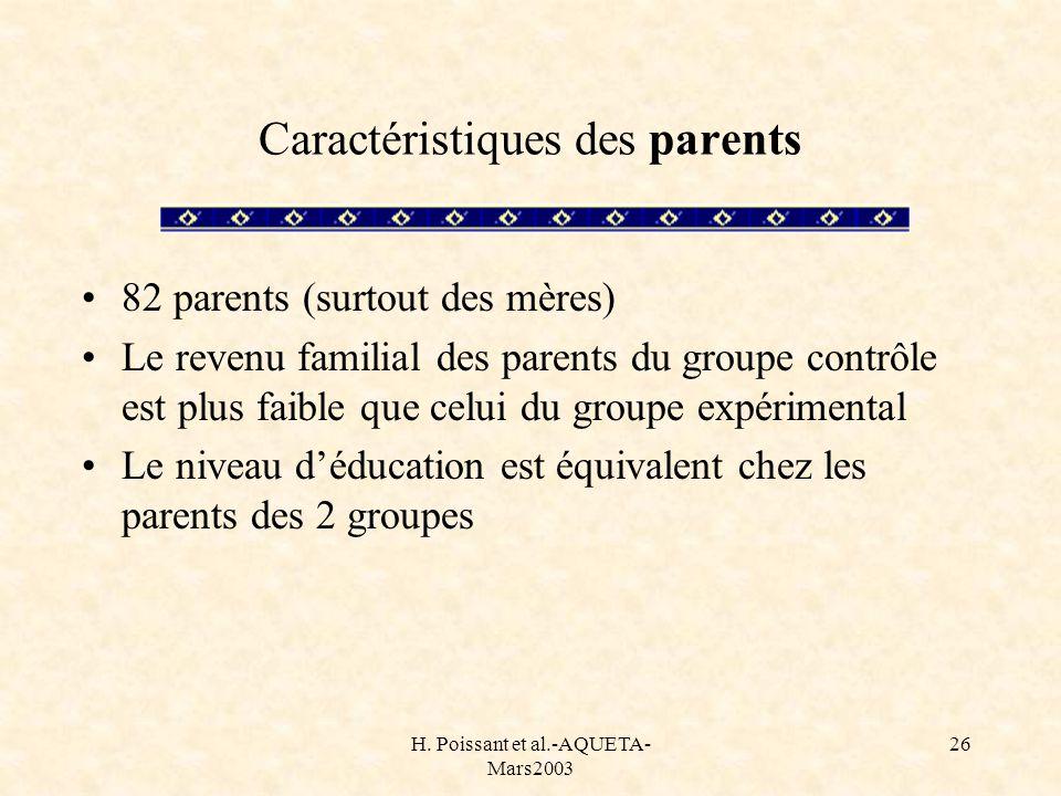 H. Poissant et al.-AQUETA- Mars2003 26 Caractéristiques des parents 82 parents (surtout des mères) Le revenu familial des parents du groupe contrôle e