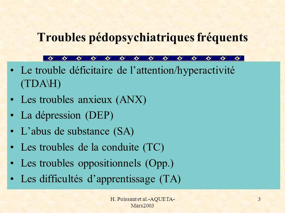 H. Poissant et al.-AQUETA- Mars2003 3 Troubles pédopsychiatriques fréquents Le trouble déficitaire de lattention/hyperactivité (TDA\H) Les troubles an