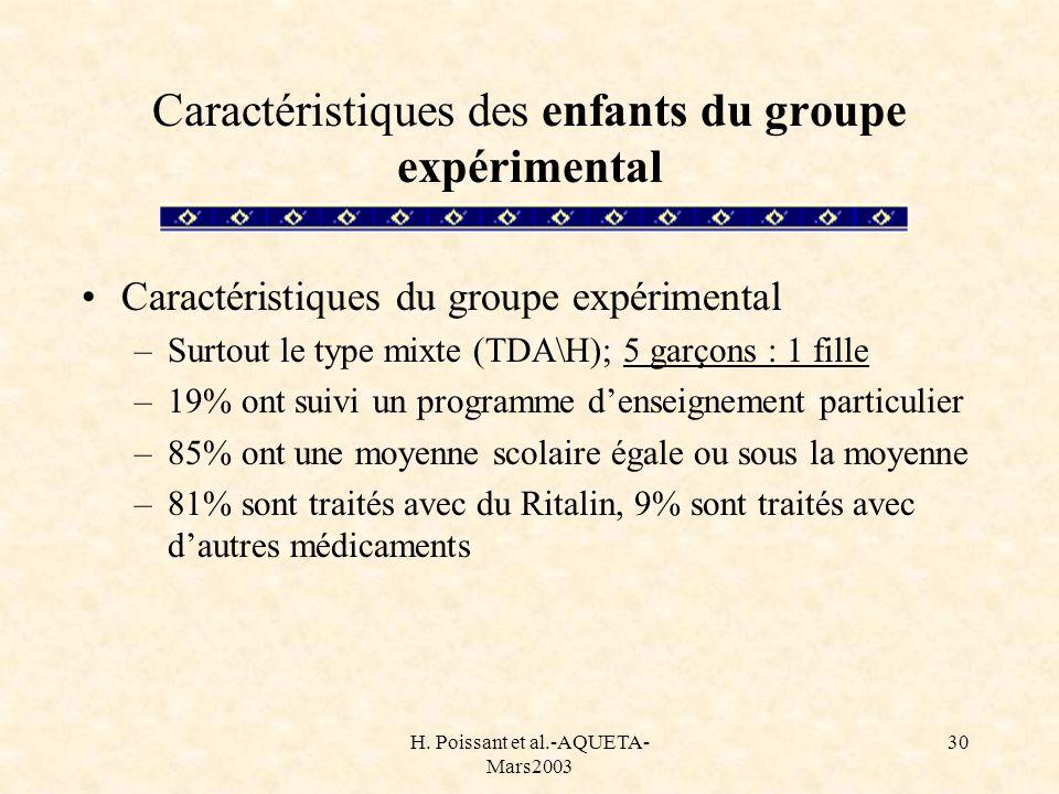 H. Poissant et al.-AQUETA- Mars2003 30 Caractéristiques des enfants du groupe expérimental Caractéristiques du groupe expérimental –Surtout le type mi