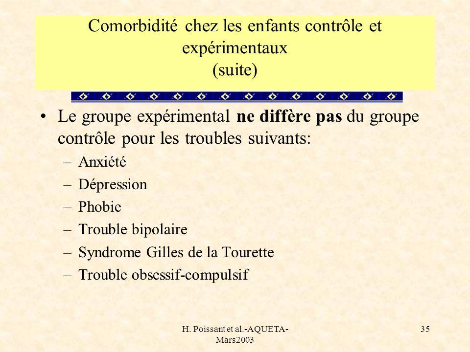 H. Poissant et al.-AQUETA- Mars2003 35 Comorbidité chez les enfants contrôle et expérimentaux (suite) Le groupe expérimental ne diffère pas du groupe