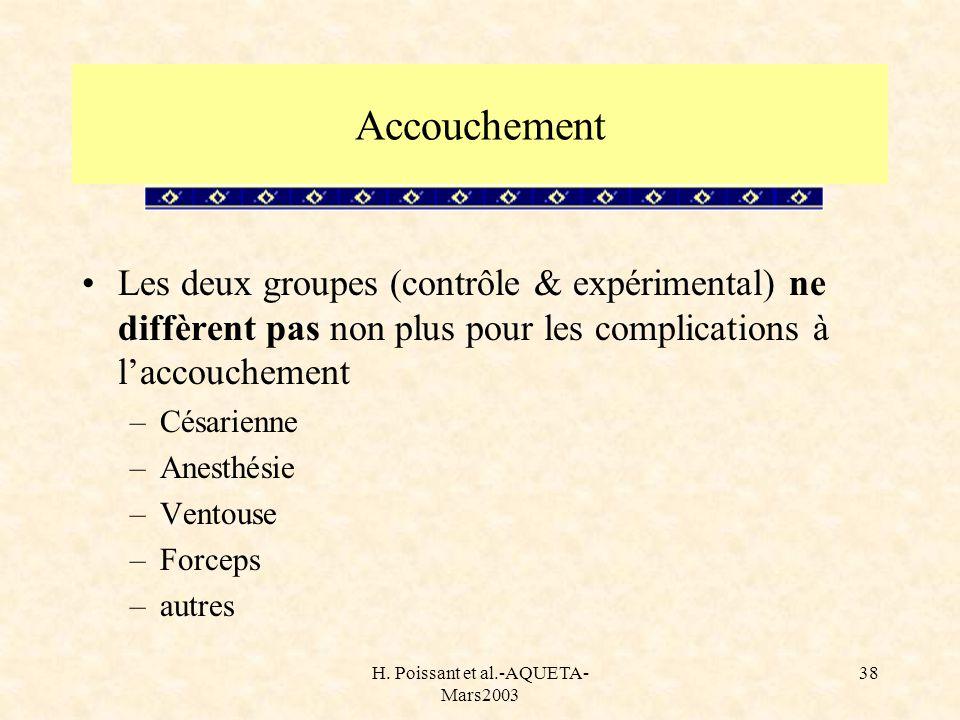 H. Poissant et al.-AQUETA- Mars2003 38 Accouchement Les deux groupes (contrôle & expérimental) ne diffèrent pas non plus pour les complications à lacc