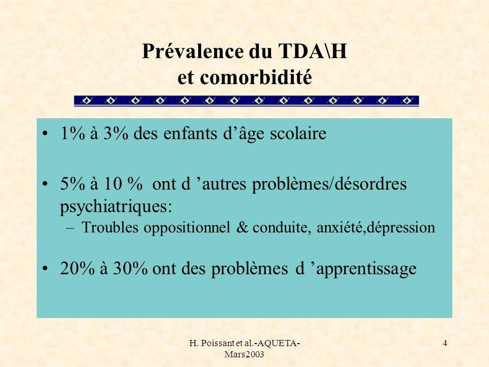 H. Poissant et al.-AQUETA- Mars2003 4 Prévalence du TDA\H et comorbidité 1% à 3% des enfants dâge scolaire 5% à 10 % ont d autres problèmes/désordres
