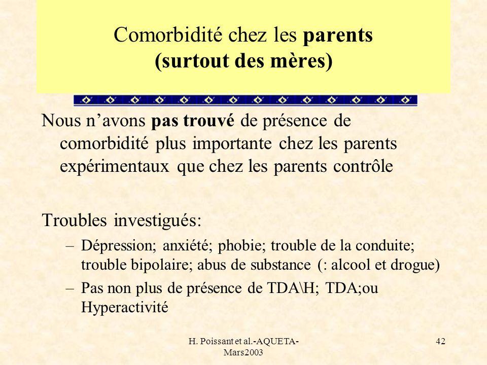 H. Poissant et al.-AQUETA- Mars2003 42 Comorbidité chez les parents (surtout des mères) Nous navons pas trouvé de présence de comorbidité plus importa