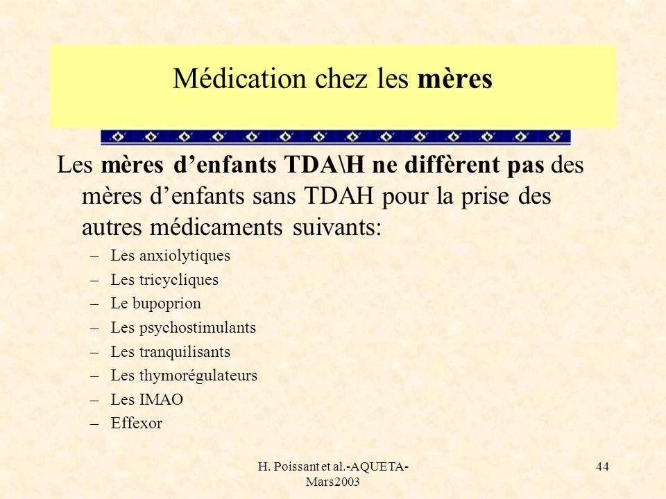H. Poissant et al.-AQUETA- Mars2003 44 Médication chez les mères Les mères denfants TDA\H ne diffèrent pas des mères denfants sans TDAH pour la prise