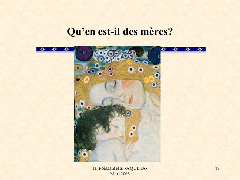 H. Poissant et al.-AQUETA- Mars2003 48 Quen est-il des mères?