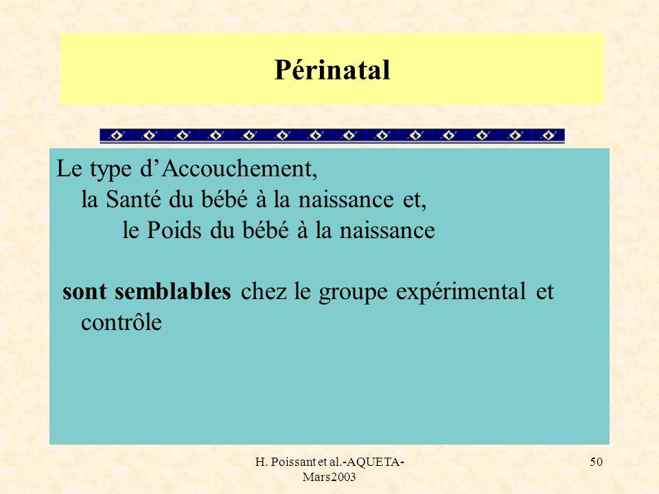 H. Poissant et al.-AQUETA- Mars2003 50 Périnatal Le type dAccouchement, la Santé du bébé à la naissance et, le Poids du bébé à la naissance sont sembl