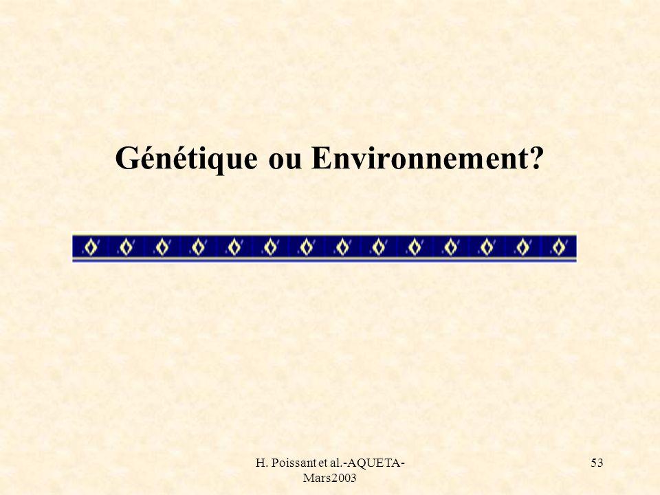 H. Poissant et al.-AQUETA- Mars2003 53 Génétique ou Environnement?