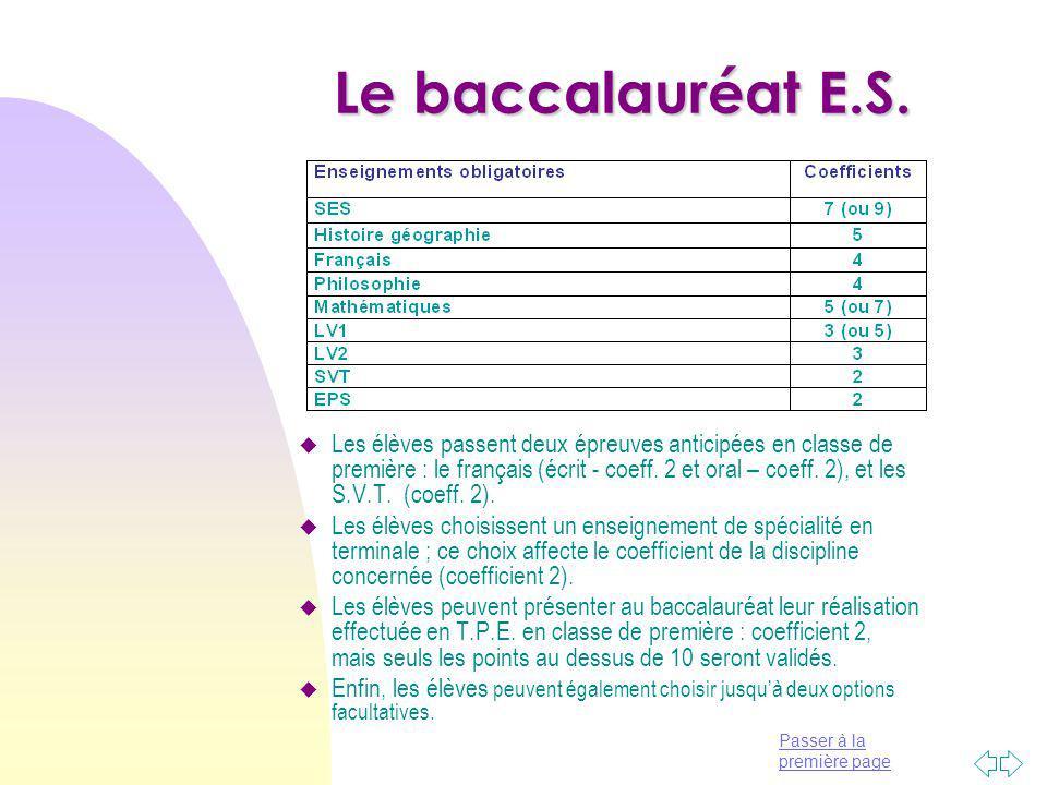 Passer à la première page Le baccalauréat E.S.