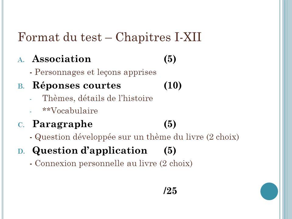 Format du test – Chapitres I-XII A. Association (5) - Personnages et leçons apprises B.