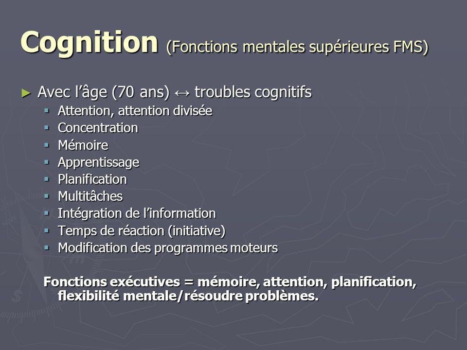 Cognition (Fonctions mentales supérieures FMS) Avec lâge (70 ans) troubles cognitifs Avec lâge (70 ans) troubles cognitifs Attention, attention divisé
