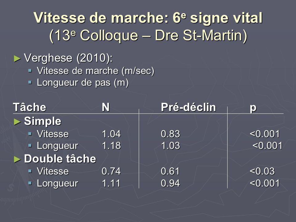 Vitesse de marche: 6 e signe vital (13 e Colloque – Dre St-Martin) Verghese (2010): Verghese (2010): Vitesse de marche (m/sec) Vitesse de marche (m/se