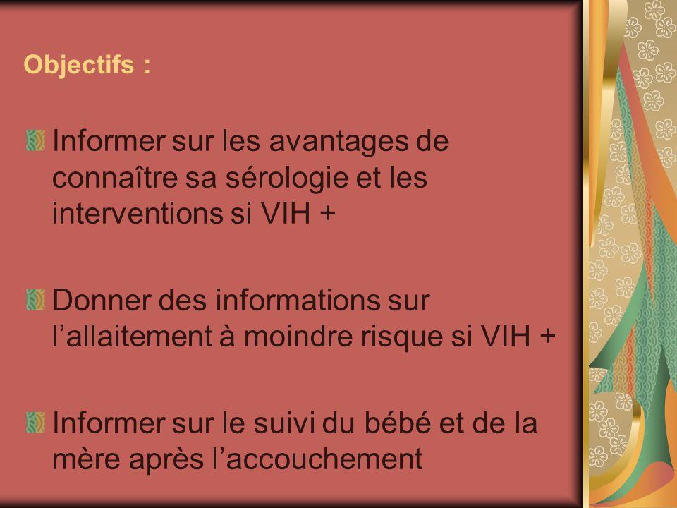 Objectifs : Informer sur les avantages de connaître sa sérologie et les interventions si VIH + Donner des informations sur lallaitement à moindre risq