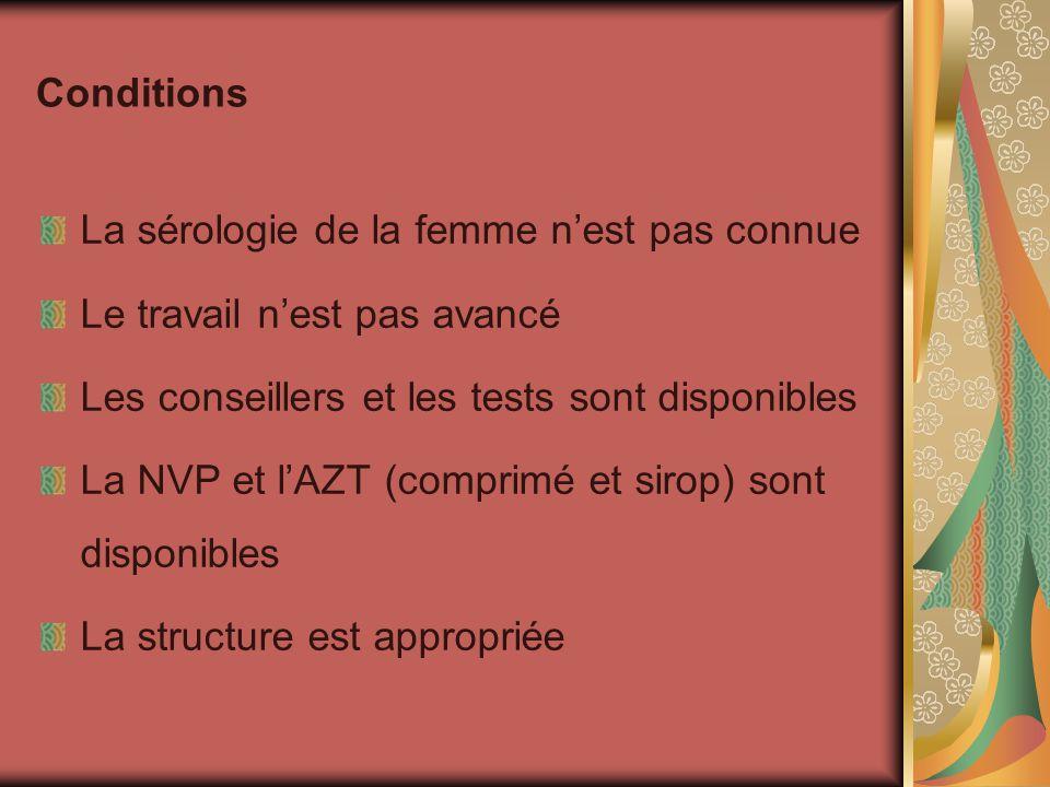 Conditions La sérologie de la femme nest pas connue Le travail nest pas avancé Les conseillers et les tests sont disponibles La NVP et lAZT (comprimé