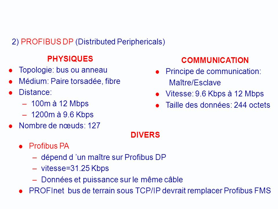 Profibus possède 2 protocoles de transmission ou profils de communication : -profil de communication DP (Decentralized Periphery) : le plus répandu, s