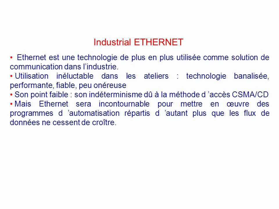 2) PROFIBUS DP (Distributed Periphericals) COMMUNICATION Principe de communication: Maître/Esclave Vitesse: 9.6 Kbps à 12 Mbps Taille des données: 244