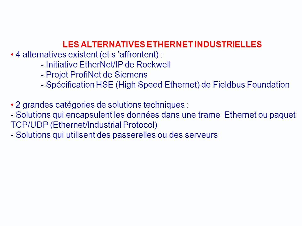 Ethernet comme bus de terrain ? Avantages : Interface Ethernet bon marché, Compatibilité avec les solutions informatiques de gestion, Protocoles banal