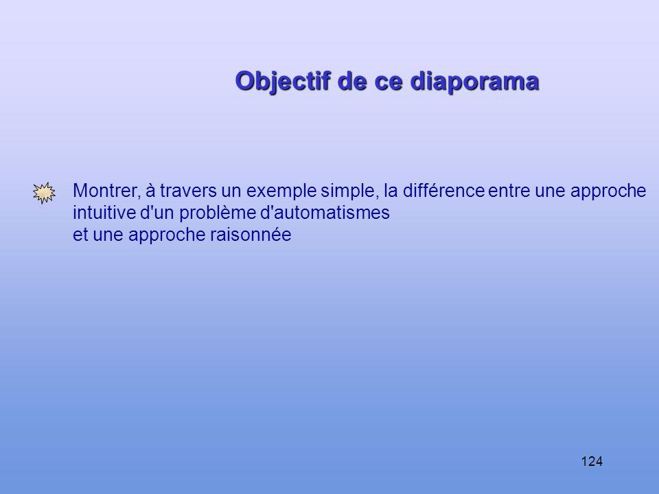 123 Rendez-vous sur le net : http://lab.grafcet.free.fr http://lab.grafcet.free.fr Vous pouvez m'adresser vos remarques : b.reeb@uha.fr b.reeb@uha.fr
