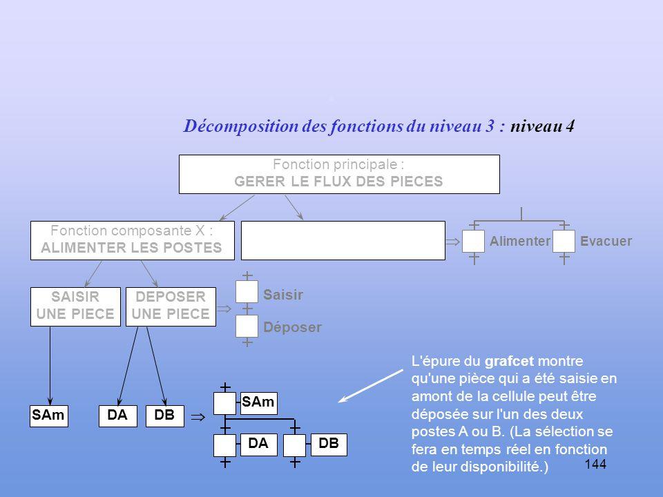 143 Décomposition des fonctions du niveau 2 : niveau 3 A ce niveau d'analyse, l'épure du grafcet est de structure linéaire puisqu'une saisie est OBLIG
