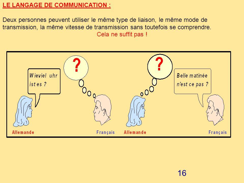 15 LA VITESSE DE TRANSMISSION : Elle définit la vitesse d'émission d'une information élémentaire. L'information élémentaire dans le cas des machines,