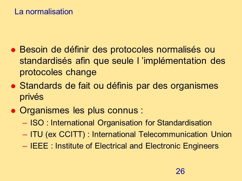 25 Boucle de courant La particularité de cette norme est que la transmissions des bits de données se fait non pas en niveaux de tensions mais en nivea