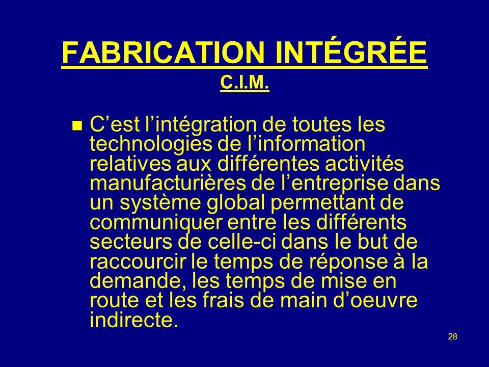 27 Exemple Scie Tour Fraiseuse horizontale Meule Fraiseuse verticale Fraiseuse verticale Inspection finale Préparation Stockage