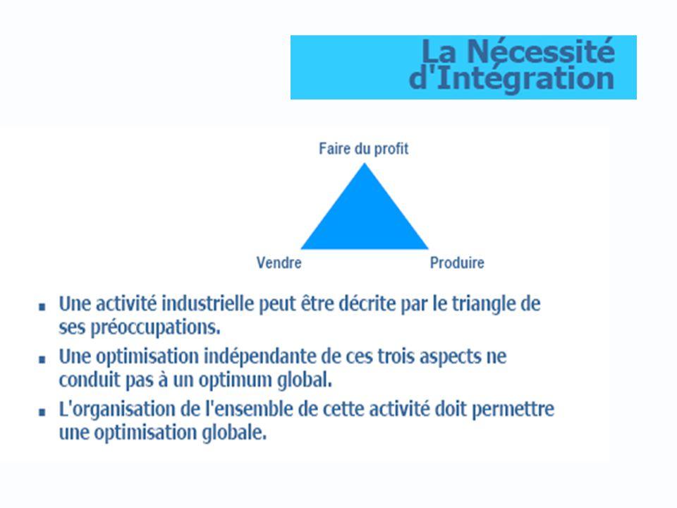 37 TERRAIN MACHINE CELLULE BUS SENSEUR/ACTEUR BUS DE TERRAIN BUS D USINE RESEAUX INFORMATIQUES ATELIER IV) CLASSIFICATION USINE INTERNET