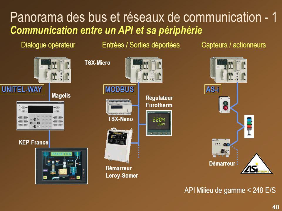 39 Les fonctions d automatisme Acquisition d informations et commandes d actionneurs Entrées / sorties déportées sur bus de communication Dialogue opé