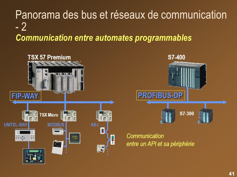 40 Panorama des bus et réseaux de communication - 1 Communication entre un API et sa périphérie TSX-Nano API Milieu de gamme < 248 E/S MODBUS MODBUS U