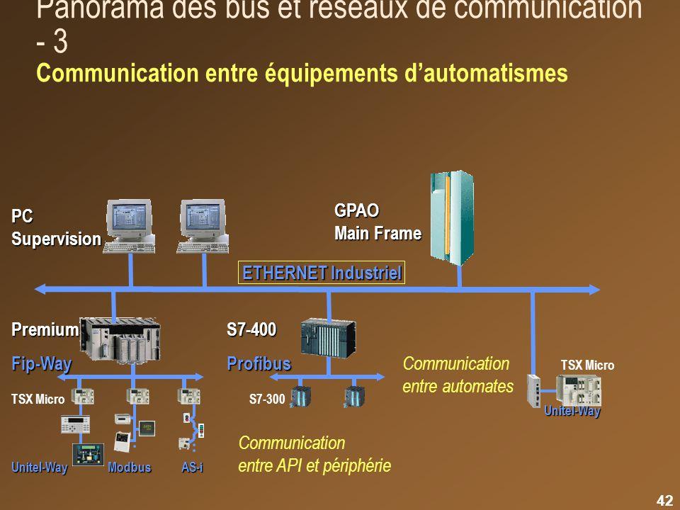 41 Panorama des bus et réseaux de communication - 2 Communication entre automates programmables FIP-WAY FIP-WAY TSX 57 PremiumS7-400 MODBUSUNITEL-WAY