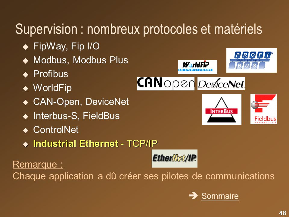 47 Supervision : quelques logiciels Wizcon, Factorylink, Cimview, Fdc, Winlab, Cimplicity, Isis3000, Processyn,...