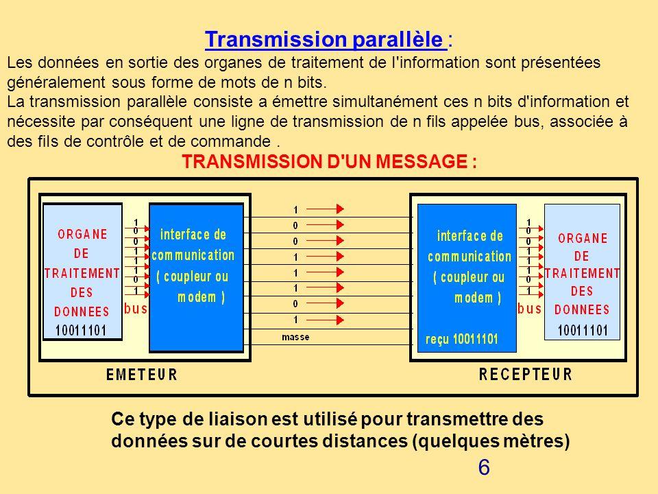 5 CODAGE DE L'INFORMATION : La transmission de données consiste à coder des informations de façon à pouvoir être véhiculées sur un support adapté. Dan