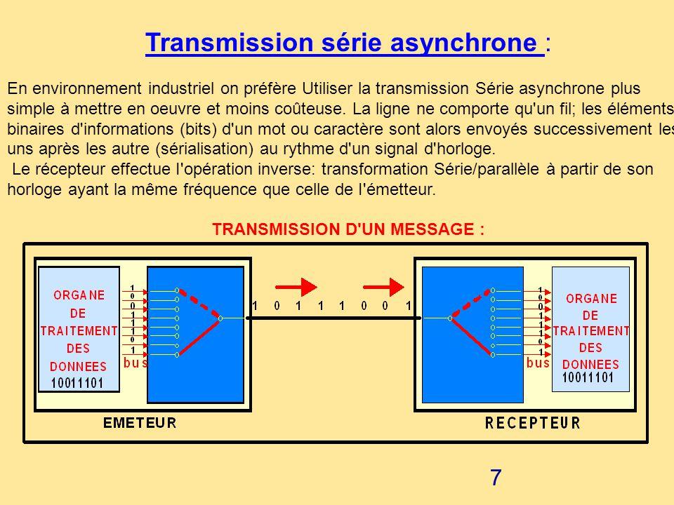 6 Transmission parallèle : Les données en sortie des organes de traitement de I'information sont présentées généralement sous forme de mots de n bits.