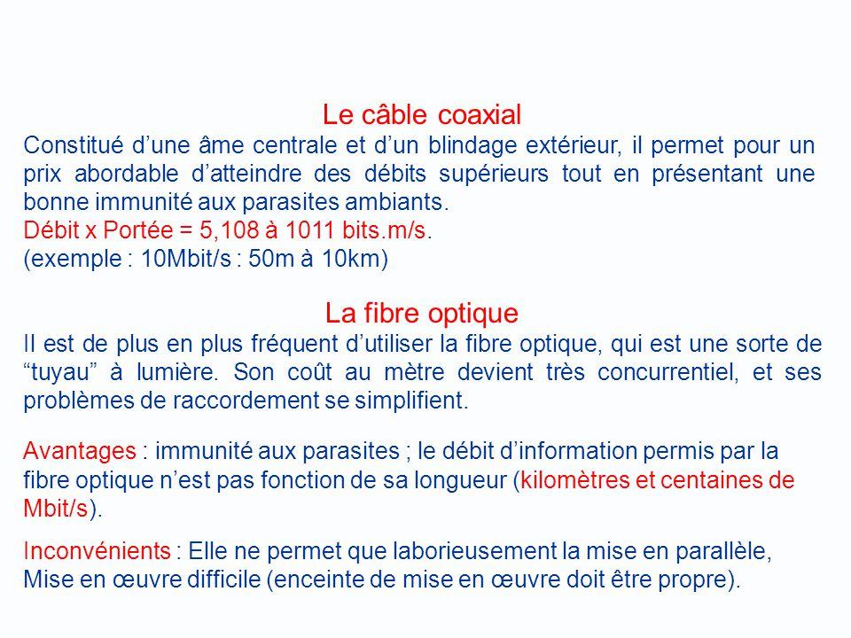 Le cuivre (câbles électriques): Avantages : possibilité de multi-point, de télé-alimentation Inconvénients : la longueur permise (portée) est inversem
